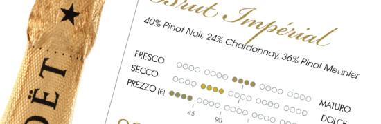 anteprima scheda guida champagne 2014/2015