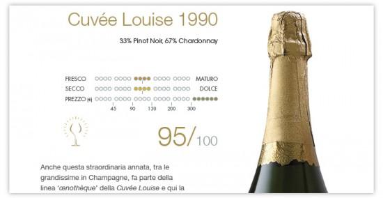 grandi champagne icone voto e vari indici