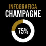 info e numeri champagne